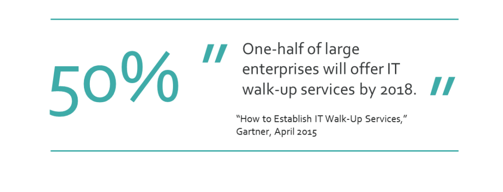 """One-half of large enterprises will offer IT walk-up services by 2018."" Quote from 'How to Establish IT Walk-Up Services', Gartner, April 2015."
